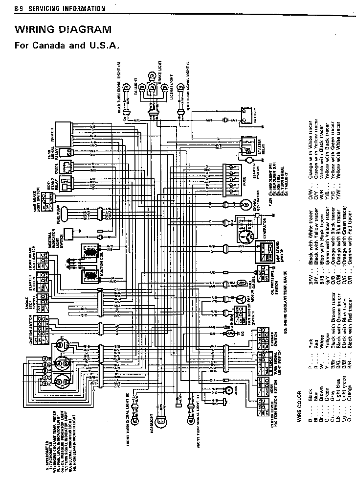 rf900 wiring diagram explore wiring diagram on the net • rf900 wiring diagram wiring diagrams rh 71 bukowski music de 1994 suzuki rf900r specs 1994 suzuki rf900r specs
